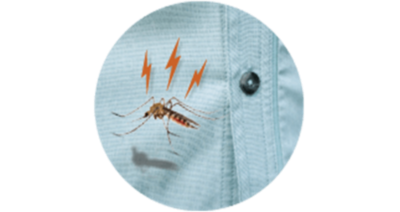 Step 1. Mosquito lands on clothing.